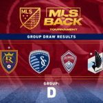 Real Salt Lake Draws SKC, Colorado and Minnesota in MLS is Back Tournament