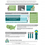 Secure Futures Colorado | SFC-One-Pager ... | Visual.ly