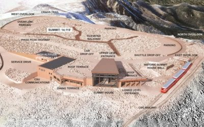 Behind the scenes of Pikes Peak's new Summit Complex | OutThere Colorado